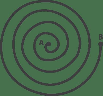 circuito-oscilante-en-espiral
